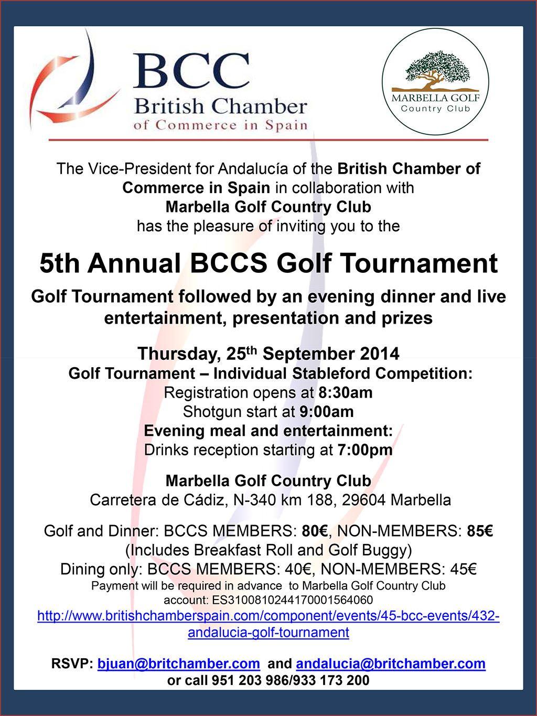 Torneo Torneo Anual BCC